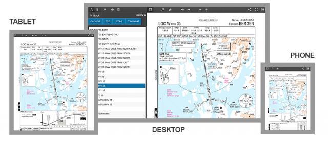 Navigraph_charts_cloud