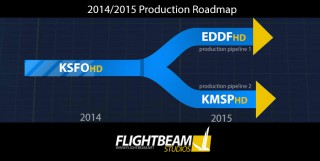 Flightbeam_production_roadmap
